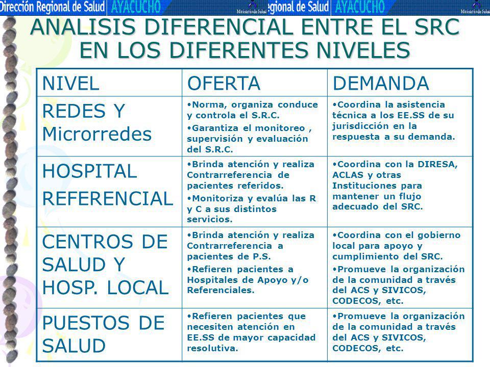 ANALISIS DIFERENCIAL ENTRE EL SRC EN LOS DIFERENTES NIVELES