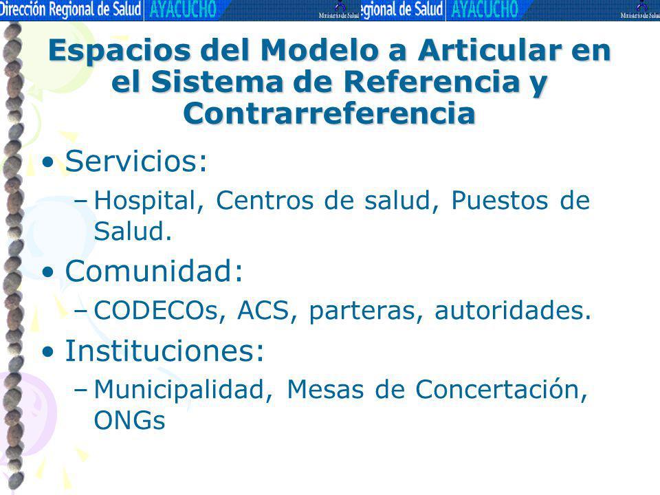 Espacios del Modelo a Articular en el Sistema de Referencia y Contrarreferencia