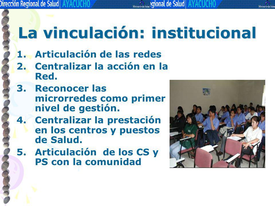 La vinculación: institucional