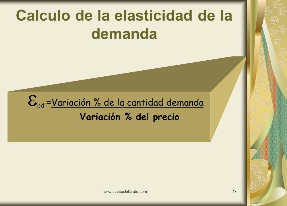 Calculo de la elasticidad de la demanda