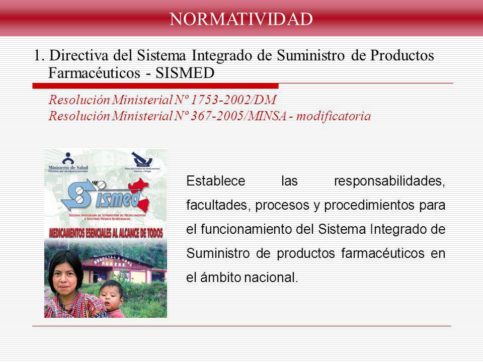 NORMATIVIDAD 1. Directiva del Sistema Integrado de Suministro de Productos Farmacéuticos - SISMED. Resolución Ministerial Nº 1753-2002/DM.