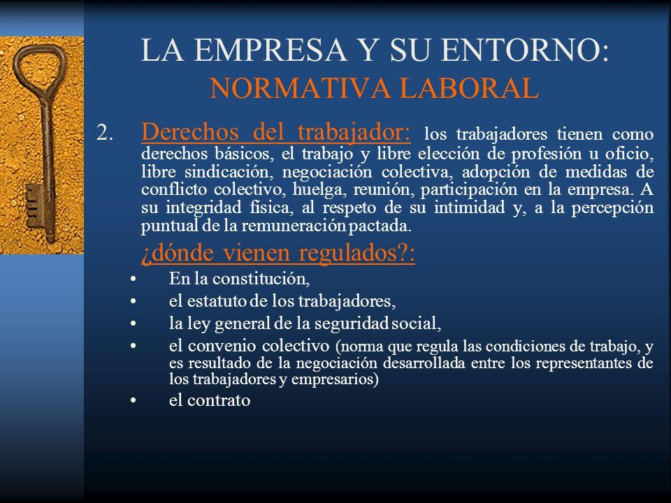 LA EMPRESA Y SU ENTORNO: NORMATIVA LABORAL
