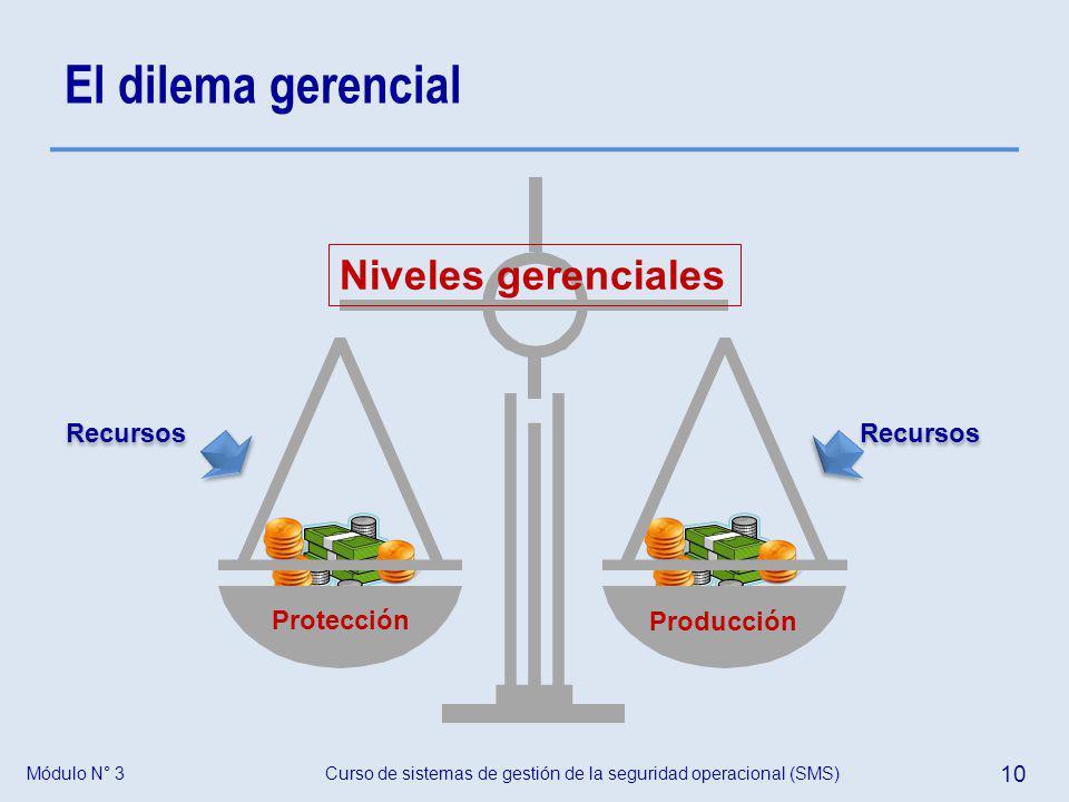 El dilema gerencial Niveles gerenciales Protección Producción Recursos