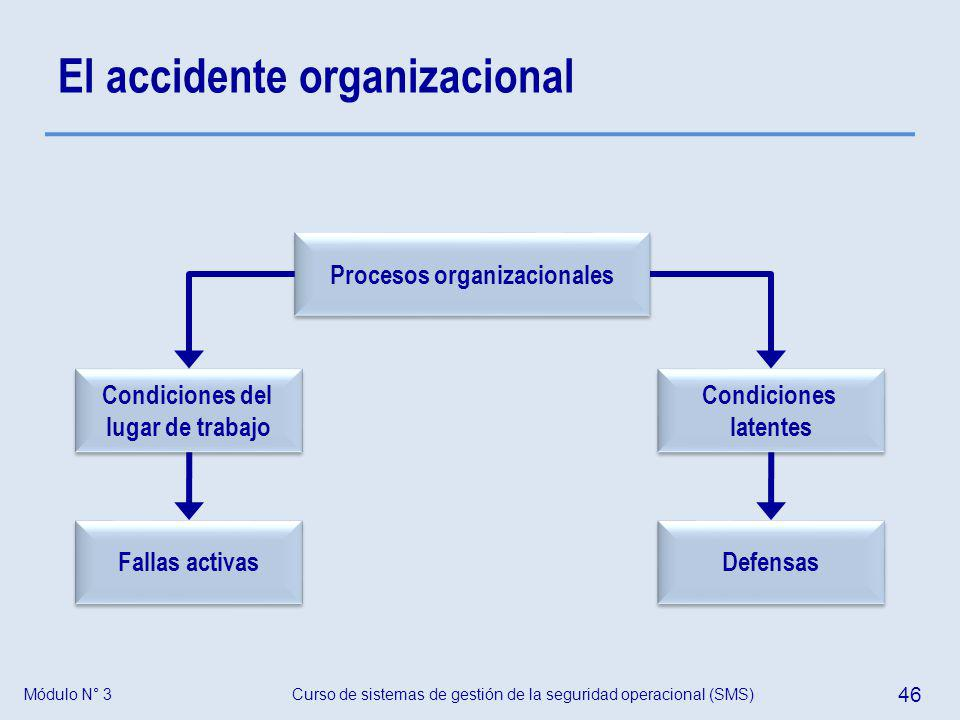 El accidente organizacional