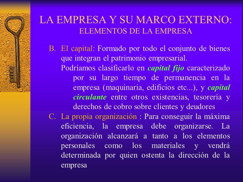 LA EMPRESA Y SU MARCO EXTERNO: ELEMENTOS DE LA EMPRESA