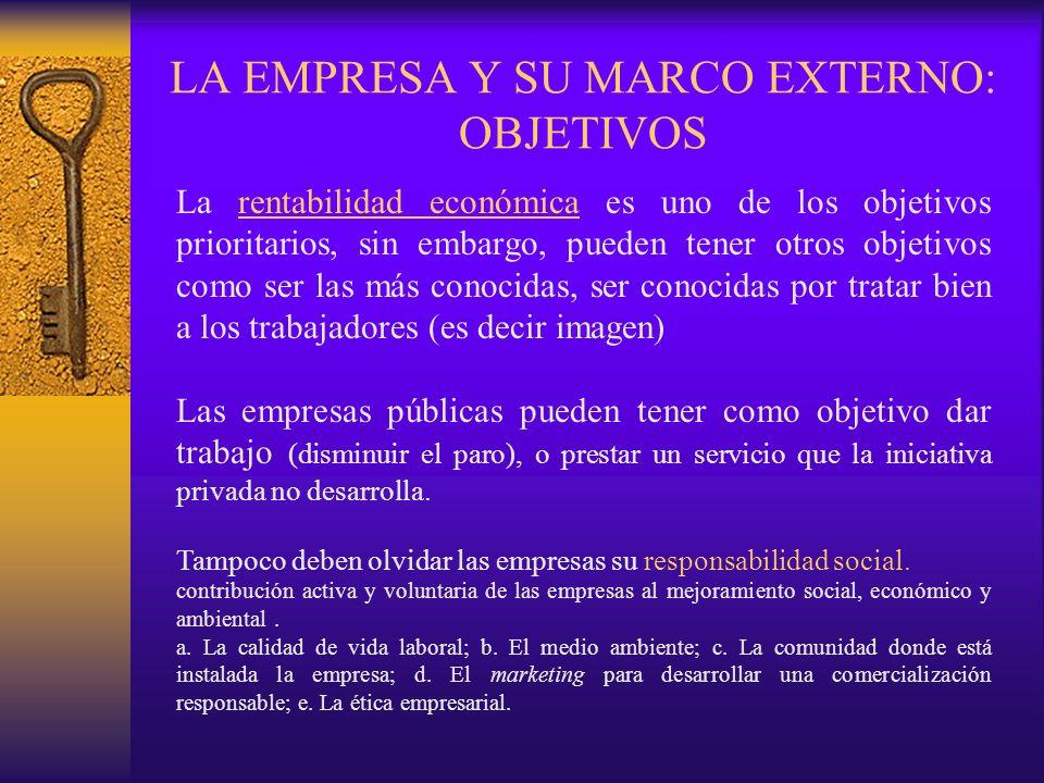 LA EMPRESA Y SU MARCO EXTERNO: OBJETIVOS