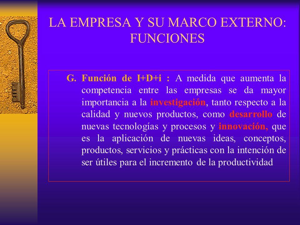 LA EMPRESA Y SU MARCO EXTERNO: FUNCIONES
