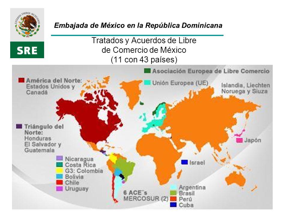 Tratados y Acuerdos de Libre de Comercio de México (11 con 43 países)