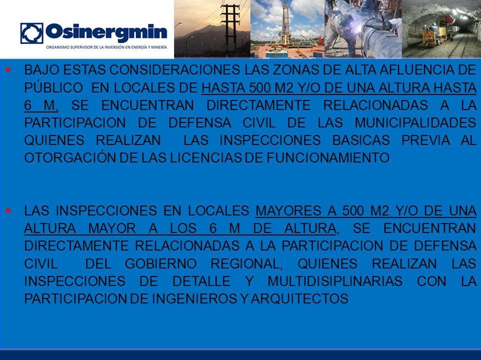 BAJO ESTAS CONSIDERACIONES LAS ZONAS DE ALTA AFLUENCIA DE PÚBLICO EN LOCALES DE HASTA 500 M2 Y/O DE UNA ALTURA HASTA 6 M, SE ENCUENTRAN DIRECTAMENTE RELACIONADAS A LA PARTICIPACION DE DEFENSA CIVIL DE LAS MUNICIPALIDADES QUIENES REALIZAN LAS INSPECCIONES BASICAS PREVIA AL OTORGACIÓN DE LAS LICENCIAS DE FUNCIONAMIENTO