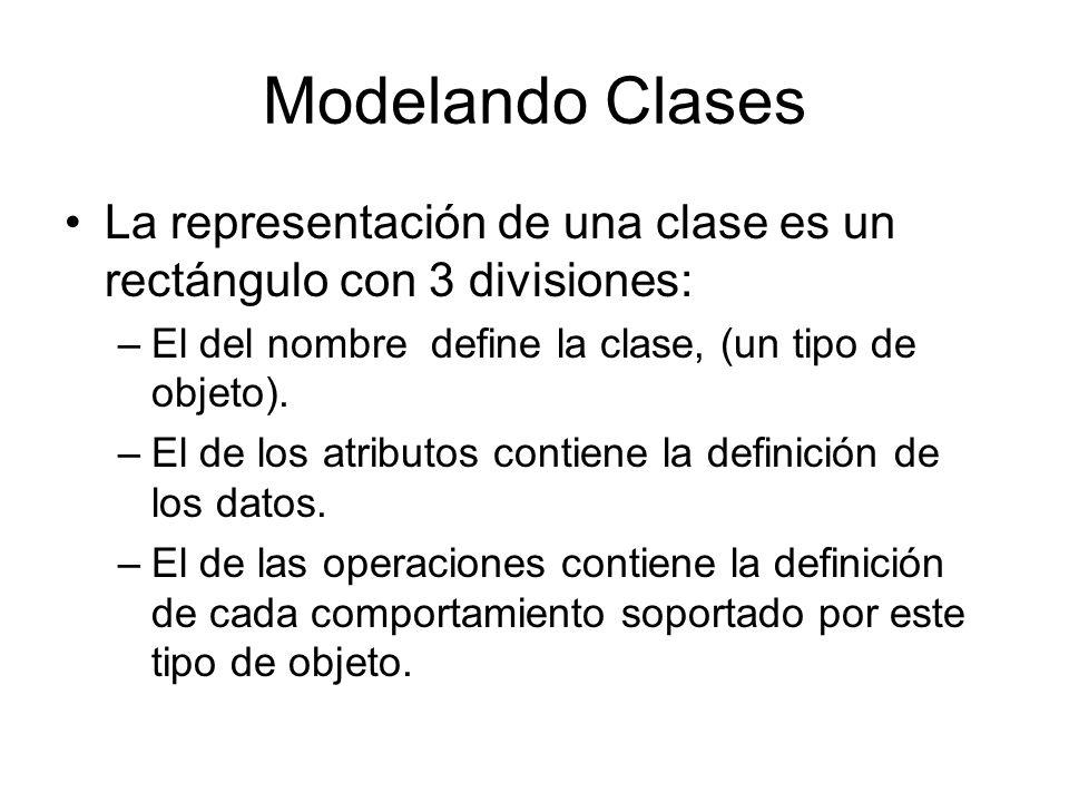 Modelando ClasesLa representación de una clase es un rectángulo con 3 divisiones: El del nombre define la clase, (un tipo de objeto).
