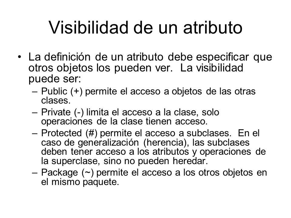 Visibilidad de un atributo