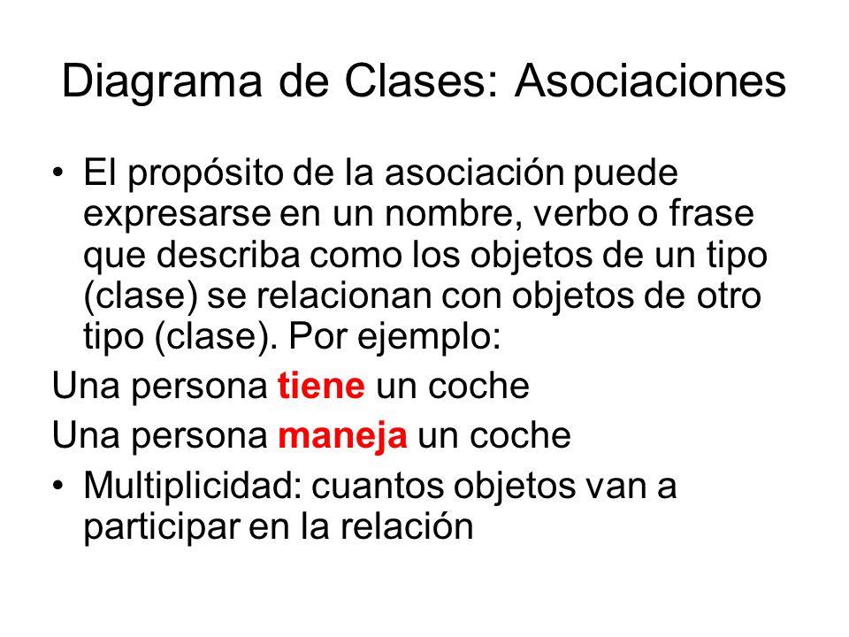Diagrama de Clases: Asociaciones