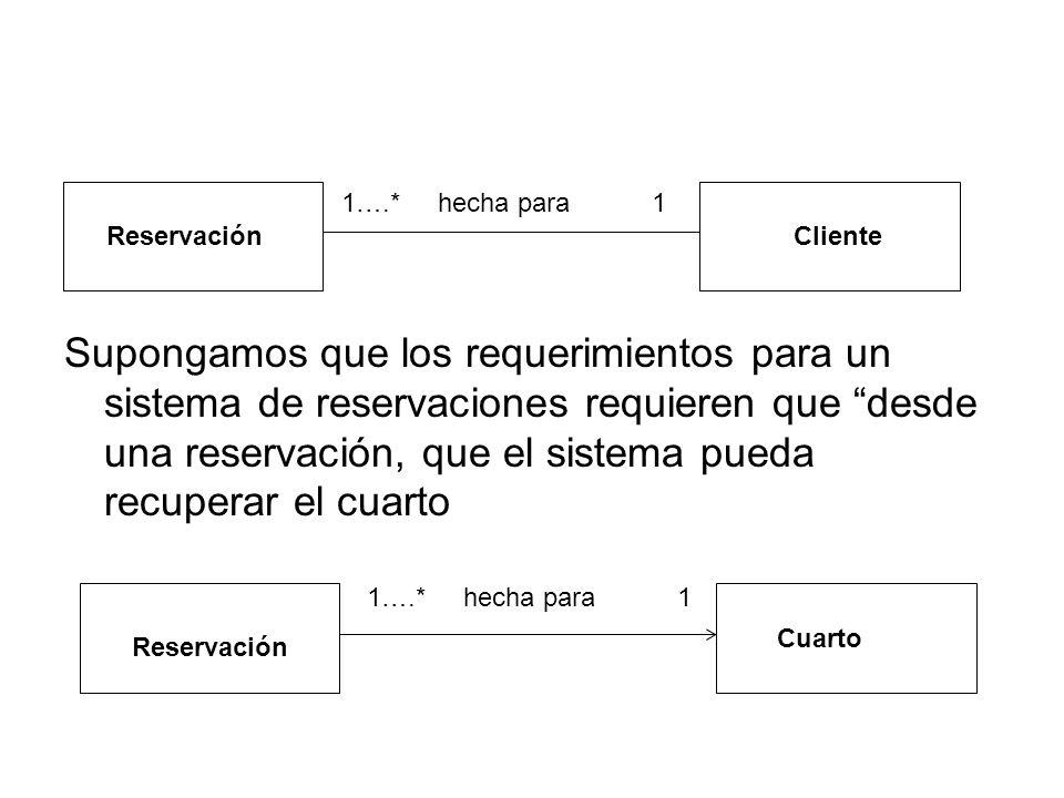 Supongamos que los requerimientos para un sistema de reservaciones requieren que desde una reservación, que el sistema pueda recuperar el cuarto