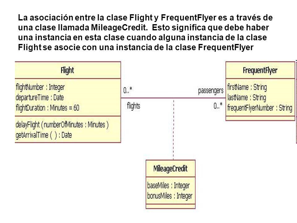 La asociación entre la clase Flight y FrequentFlyer es a través de una clase llamada MileageCredit.