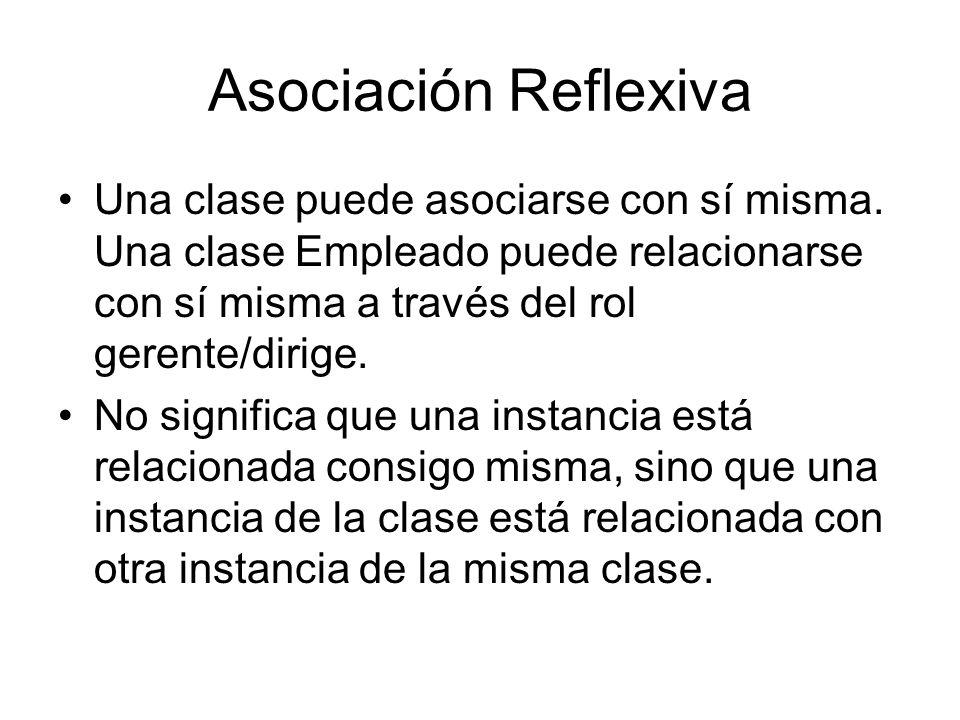 Asociación ReflexivaUna clase puede asociarse con sí misma. Una clase Empleado puede relacionarse con sí misma a través del rol gerente/dirige.