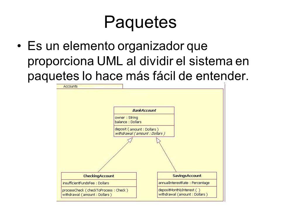 PaquetesEs un elemento organizador que proporciona UML al dividir el sistema en paquetes lo hace más fácil de entender.