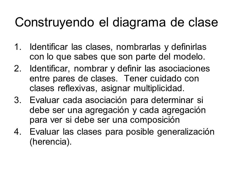 Construyendo el diagrama de clase