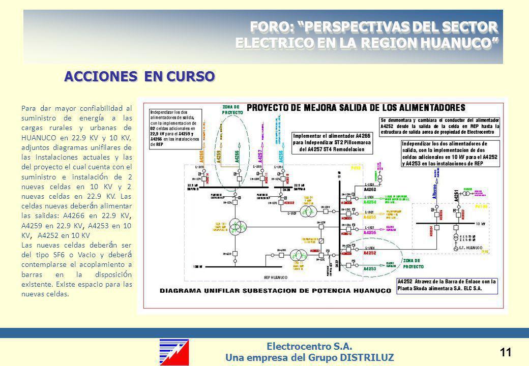 FORO: PERSPECTIVAS DEL SECTOR ELECTRICO EN LA REGION HUANUCO