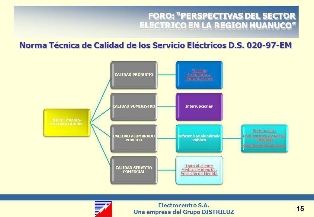 Norma Técnica de Calidad de los Servicio Eléctricos D.S. 020-97-EM
