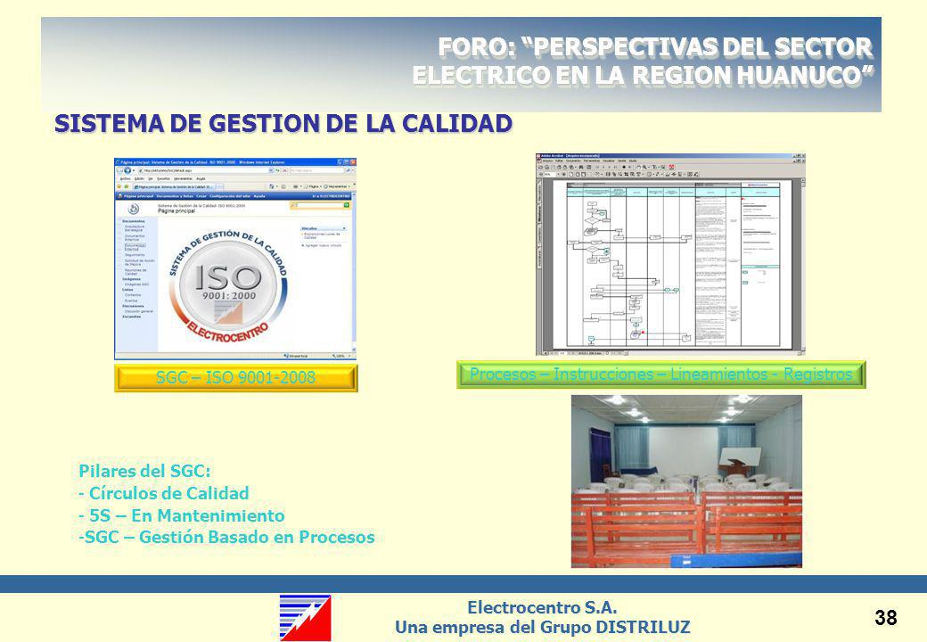 Procesos – Instrucciones – Lineamientos - Registros