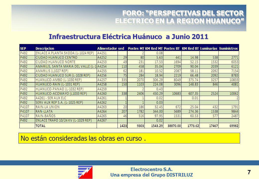 Infraestructura Eléctrica Huánuco a Junio 2011