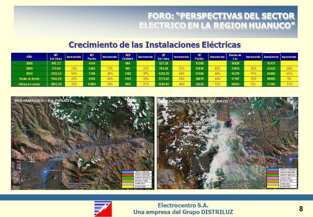 Crecimiento de las Instalaciones Eléctricas