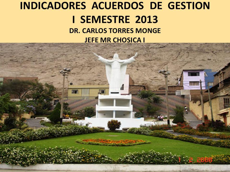 INDICADORES ACUERDOS DE GESTION I SEMESTRE 2013 DR