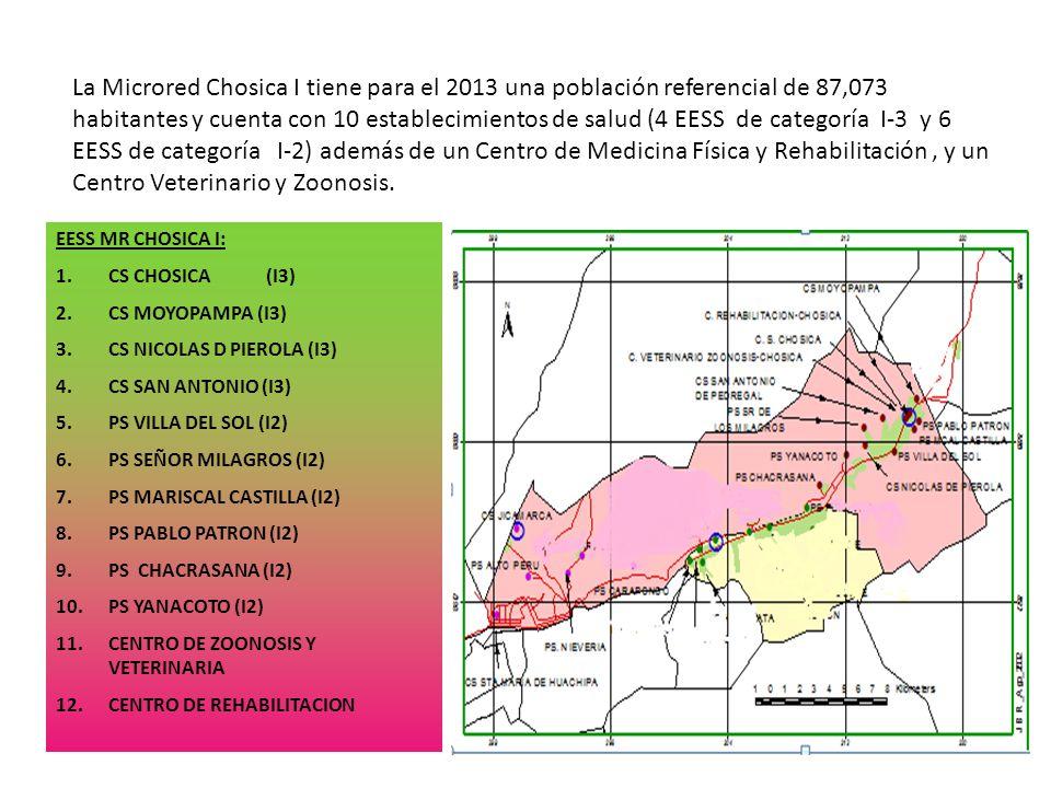 La Microred Chosica I tiene para el 2013 una población referencial de 87,073 habitantes y cuenta con 10 establecimientos de salud (4 EESS de categoría I-3 y 6 EESS de categoría I-2) además de un Centro de Medicina Física y Rehabilitación , y un Centro Veterinario y Zoonosis.