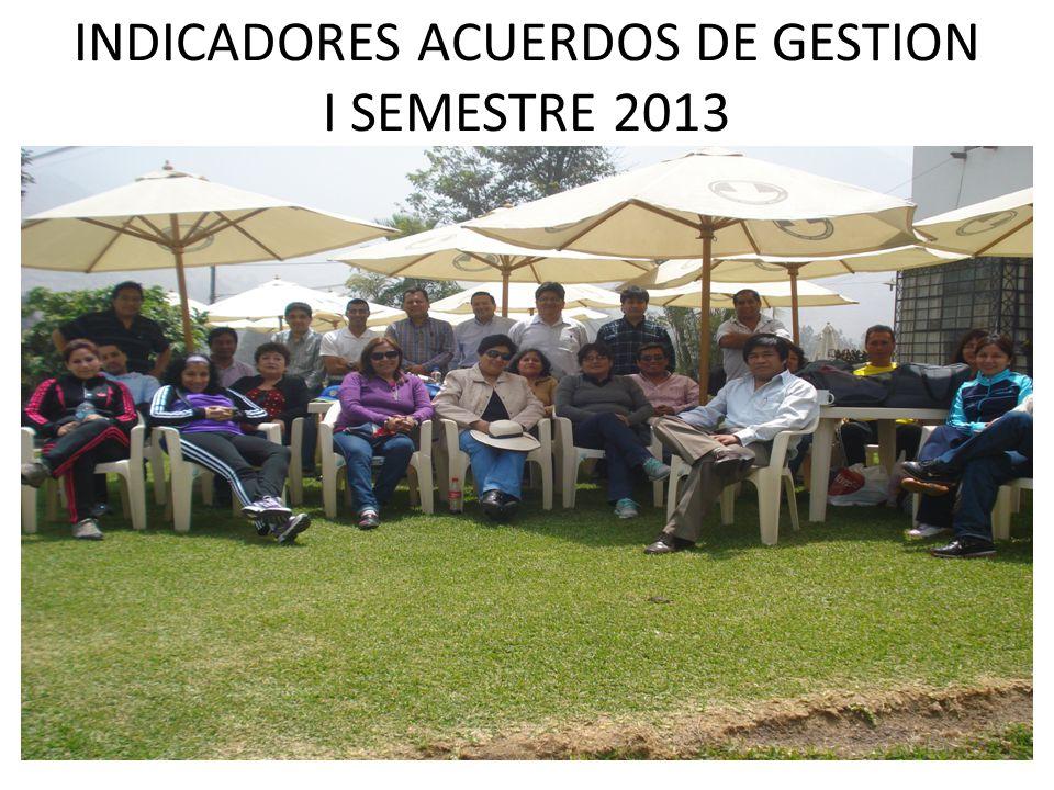INDICADORES ACUERDOS DE GESTION I SEMESTRE 2013