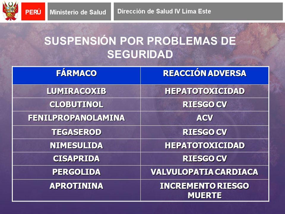 SUSPENSIÓN POR PROBLEMAS DE SEGURIDAD