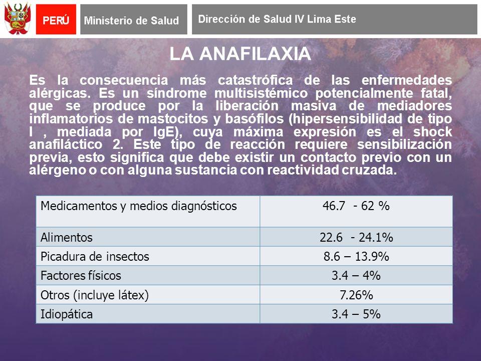 LA ANAFILAXIA