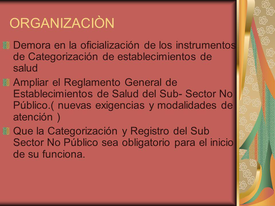 ORGANIZACIÒN Demora en la oficialización de los instrumentos de Categorización de establecimientos de salud.