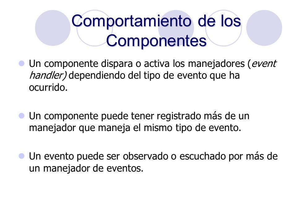 Comportamiento de los Componentes