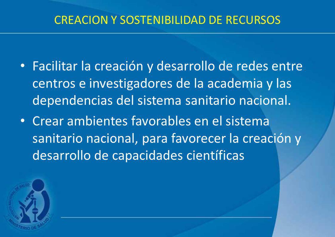 CREACION Y SOSTENIBILIDAD DE RECURSOS