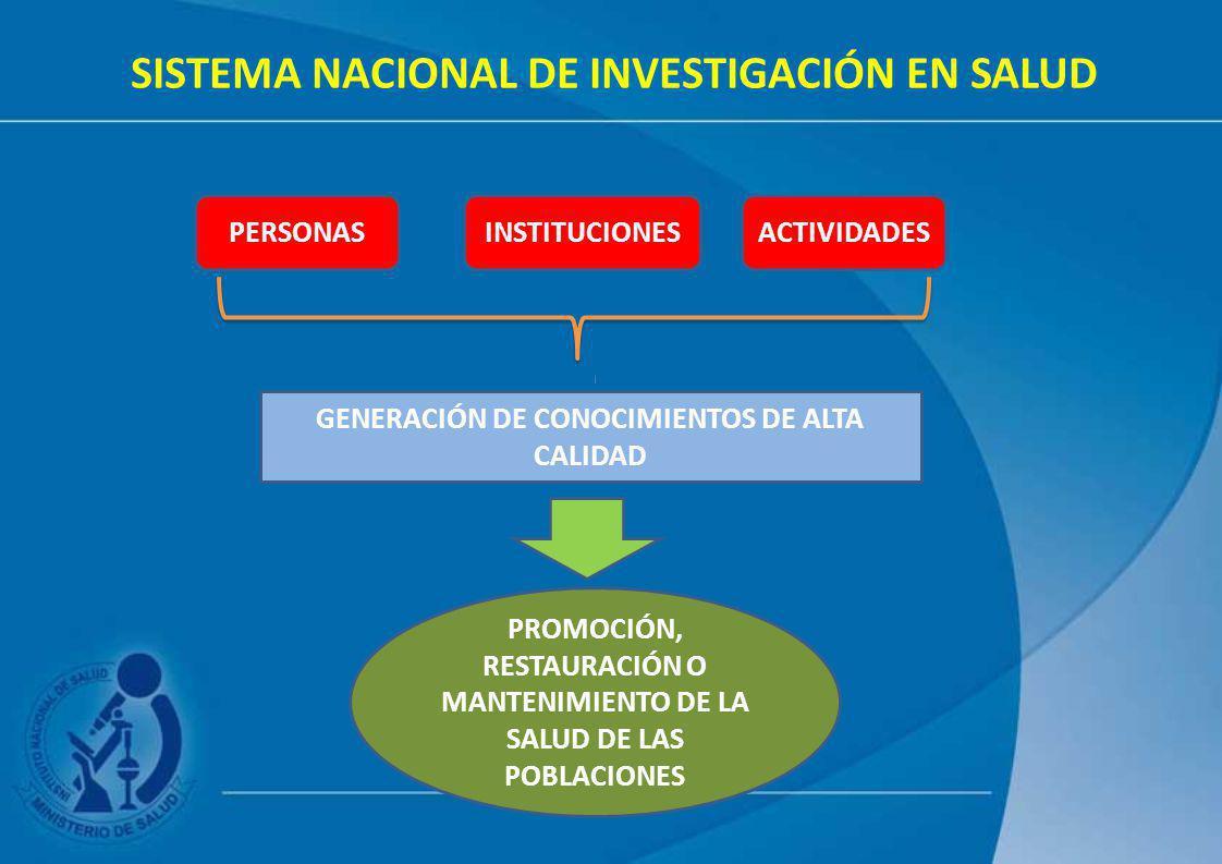 SISTEMA NACIONAL DE INVESTIGACIÓN EN SALUD