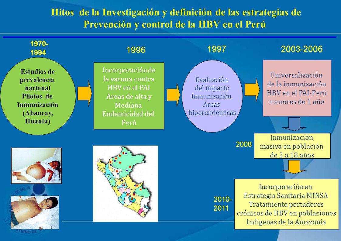 Prevención y control de la HBV en el Perú
