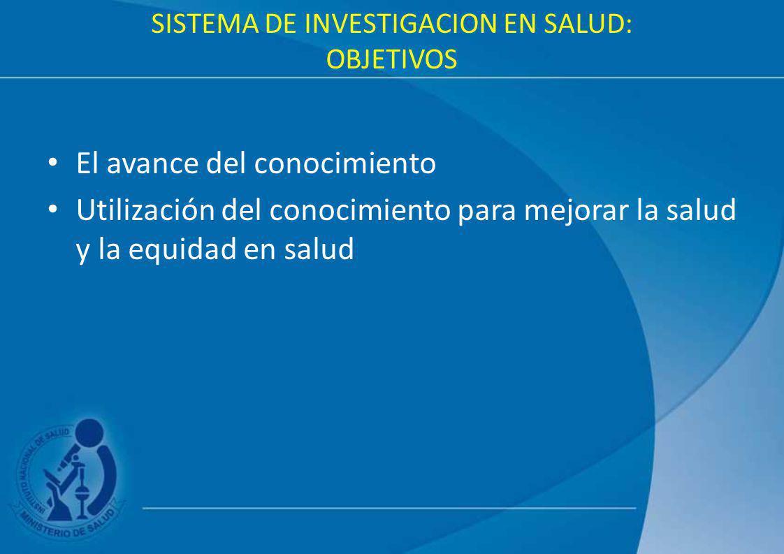 SISTEMA DE INVESTIGACION EN SALUD: OBJETIVOS