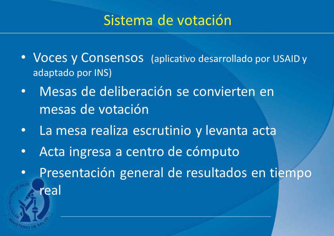 Sistema de votación Voces y Consensos (aplicativo desarrollado por USAID y adaptado por INS)