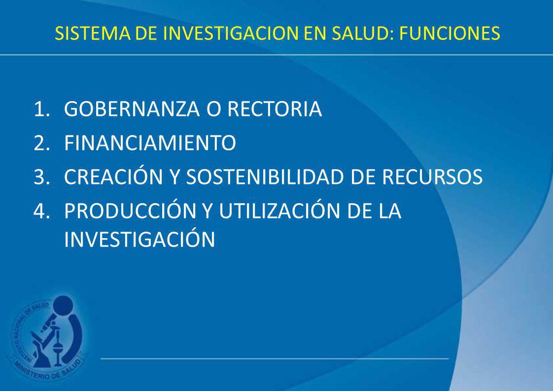 SISTEMA DE INVESTIGACION EN SALUD: FUNCIONES