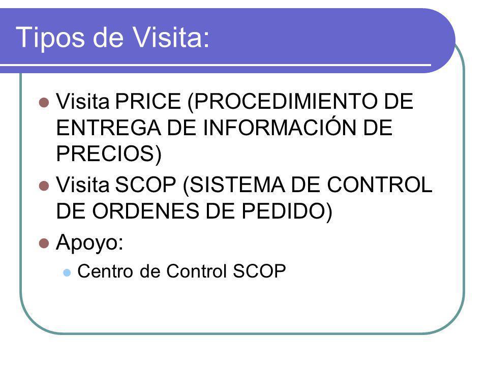 Tipos de Visita: Visita PRICE (PROCEDIMIENTO DE ENTREGA DE INFORMACIÓN DE PRECIOS) Visita SCOP (SISTEMA DE CONTROL DE ORDENES DE PEDIDO)