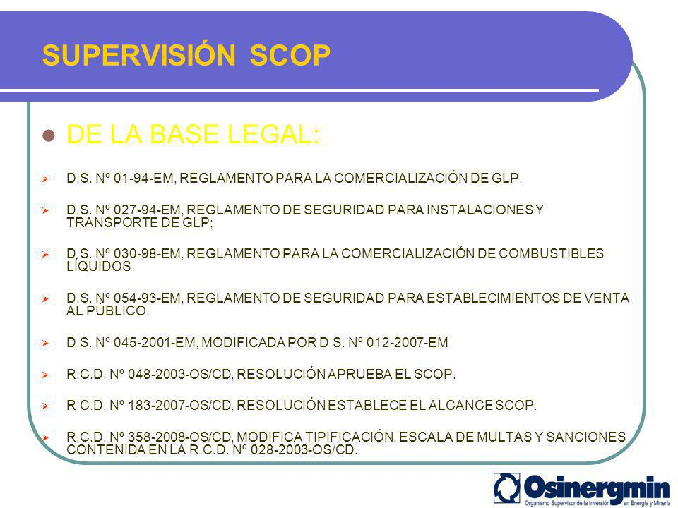 SUPERVISIÓN SCOP DE LA BASE LEGAL: