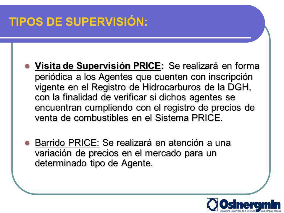 TIPOS DE SUPERVISIÓN: