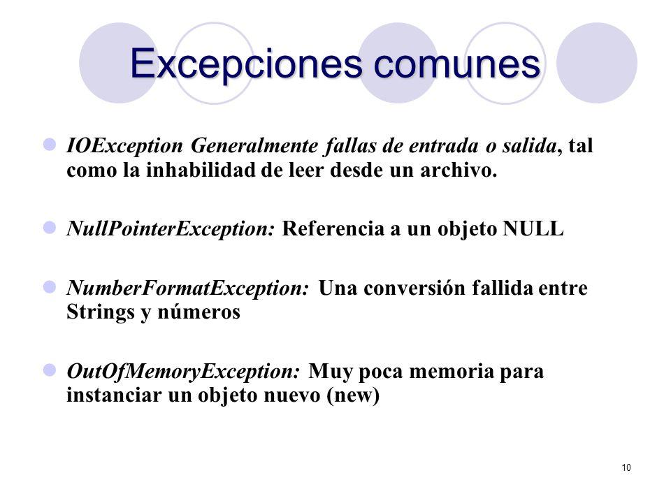 Excepciones comunes IOException Generalmente fallas de entrada o salida, tal como la inhabilidad de leer desde un archivo.