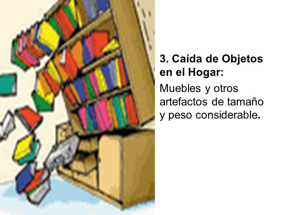 3. Caída de Objetos en el Hogar: