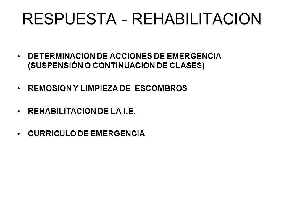 RESPUESTA - REHABILITACION