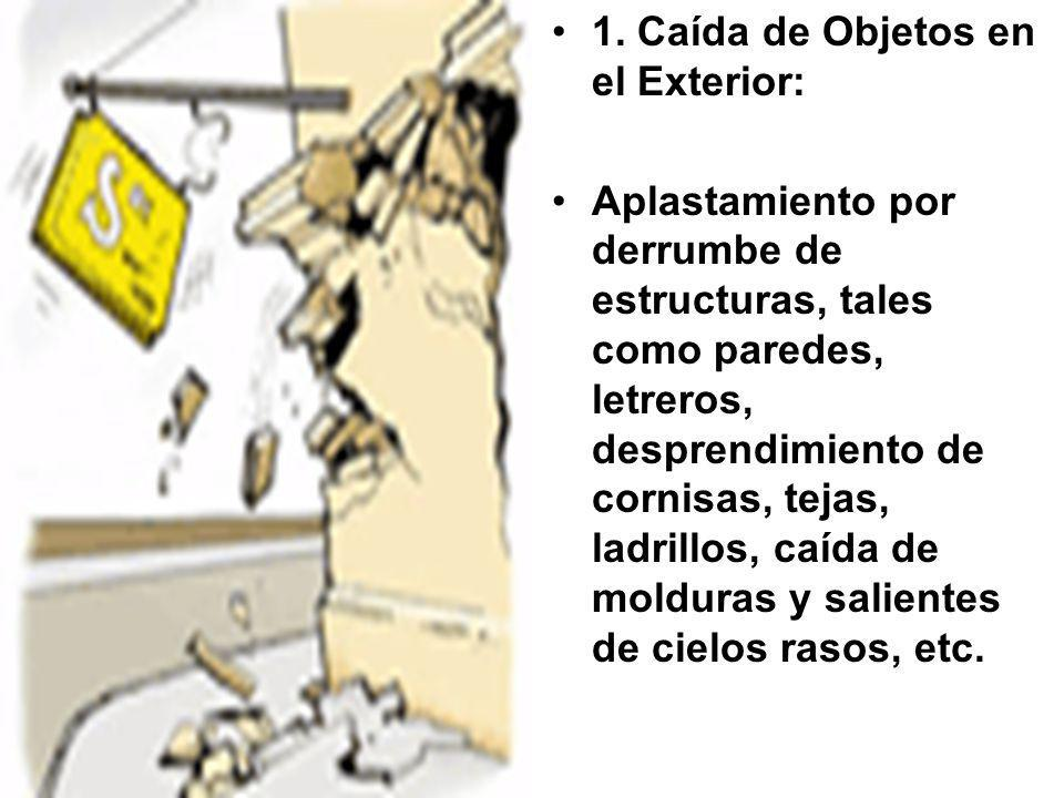 1. Caída de Objetos en el Exterior: