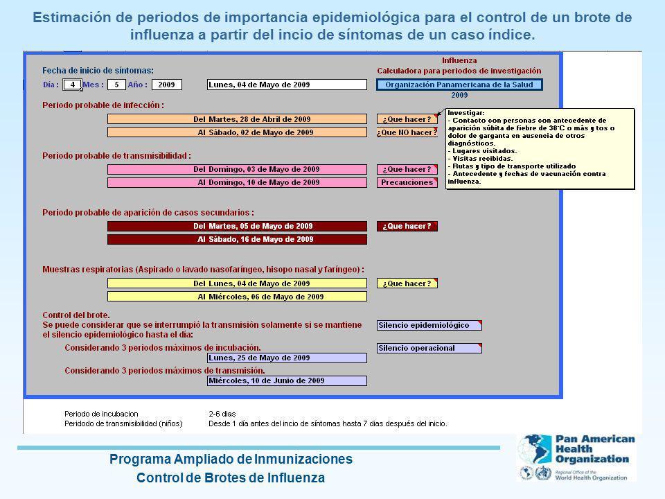 Estimación de periodos de importancia epidemiológica para el control de un brote de influenza a partir del incio de síntomas de un caso índice.