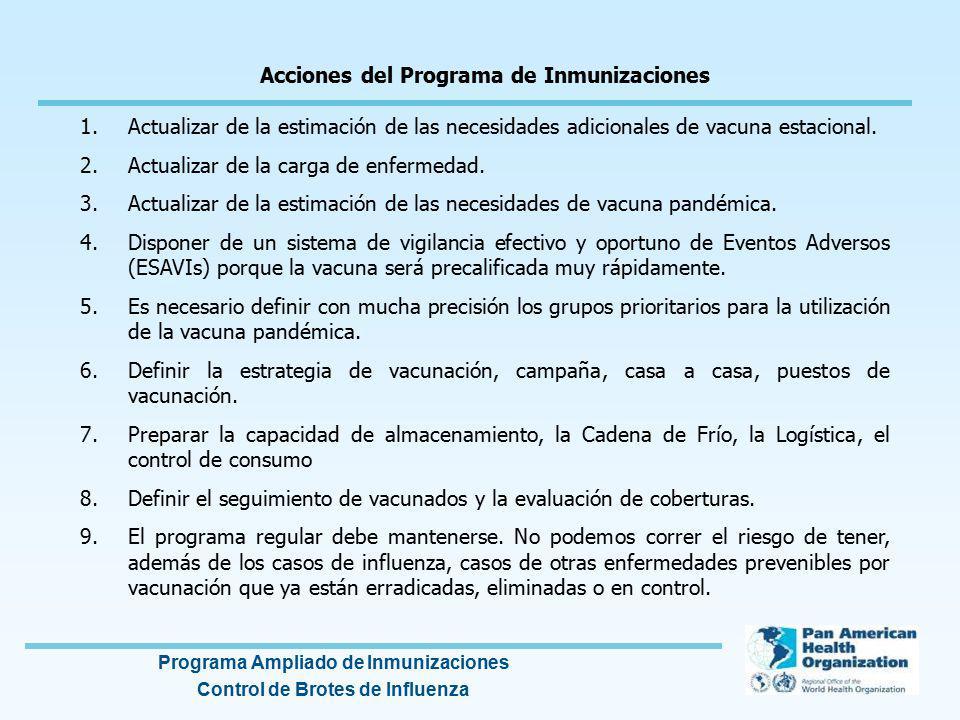 Acciones del Programa de Inmunizaciones