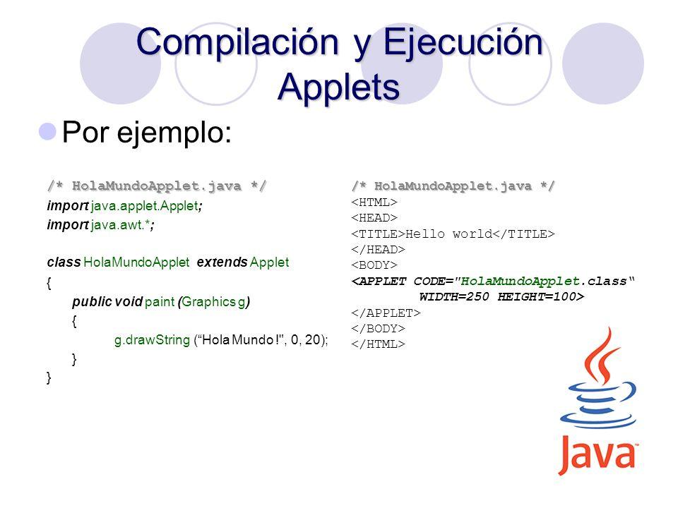 Compilación y Ejecución Applets