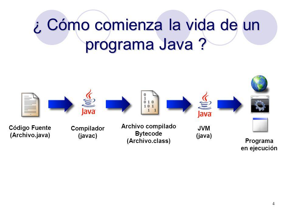 ¿ Cómo comienza la vida de un programa Java